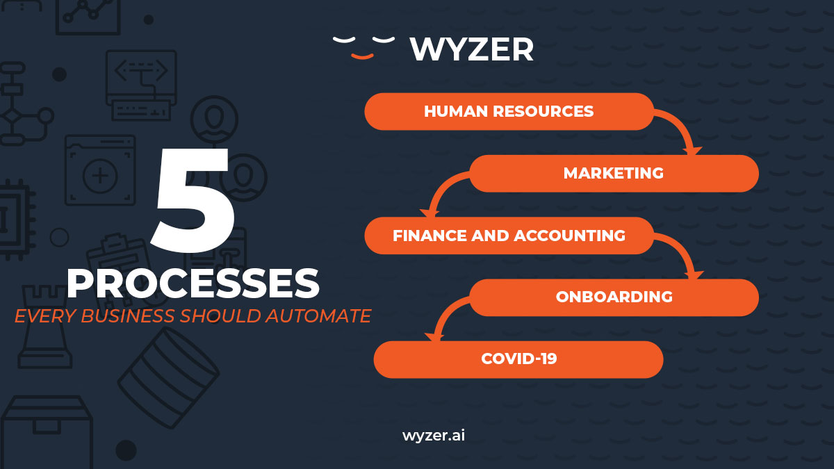 Five Processes every small business SME should automate - Wyzer Work - Workflow Automation - Twitter