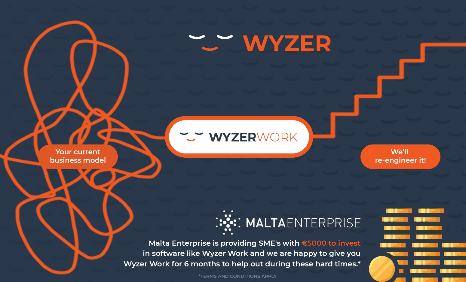 Malta Enterprise Business Re-engineering scheme and Wyzer Work